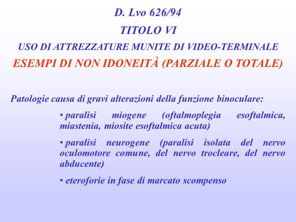 D. Lvo 626/94 TITOLO VI USO DI ATTREZZATURE MUNITE DI VIDEO-TERMINALE ESEMPI DI NON IDONEITÀ (PARZIALE O TOTALE) Patologie causa di gravi riduzioni de