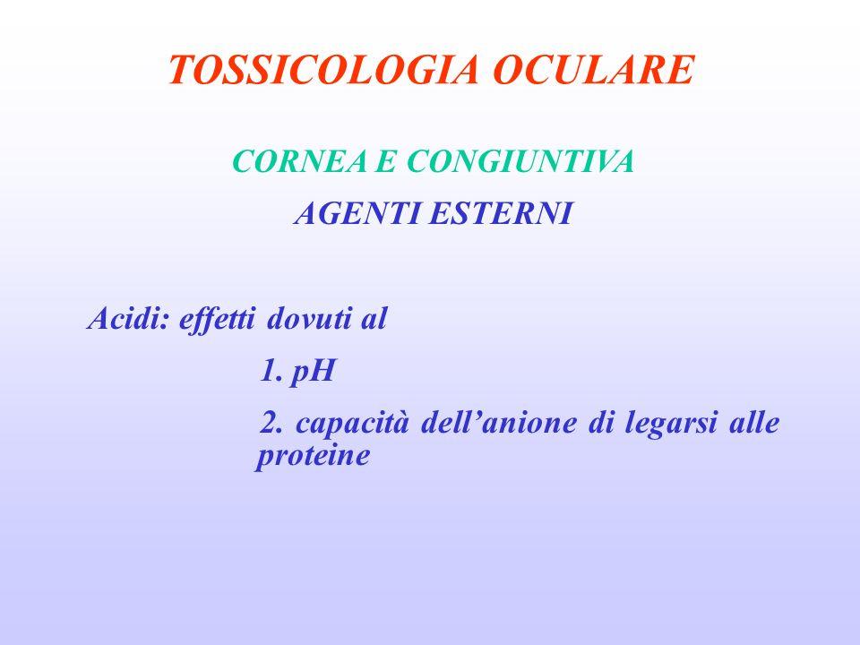 TOSSICOLOGIA OCULARE CORNEA E CONGIUNTIVA AGENTI ESTERNI Acidi: effetti dovuti al 1.