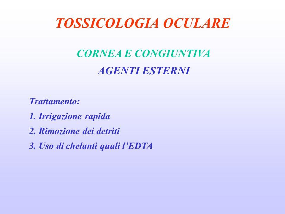 TOSSICOLOGIA OCULARE CORNEA E CONGIUNTIVA AGENTI ESTERNI Trattamento: 1.