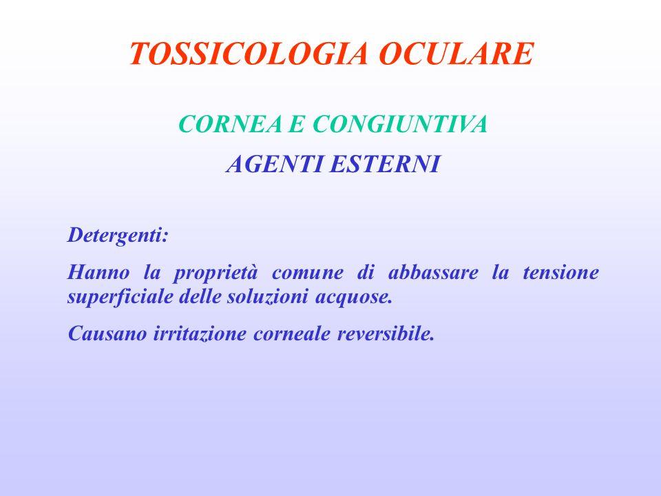 TOSSICOLOGIA OCULARE CORNEA E CONGIUNTIVA AGENTI ESTERNI Detergenti: Hanno la proprietà comune di abbassare la tensione superficiale delle soluzioni acquose.