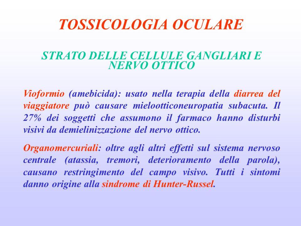 TOSSICOLOGIA OCULARE STRATO DELLE CELLULE GANGLIARI E NERVO OTTICO Vioformio (amebicida): usato nella terapia della diarrea del viaggiatore può causare mielootticoneuropatia subacuta.