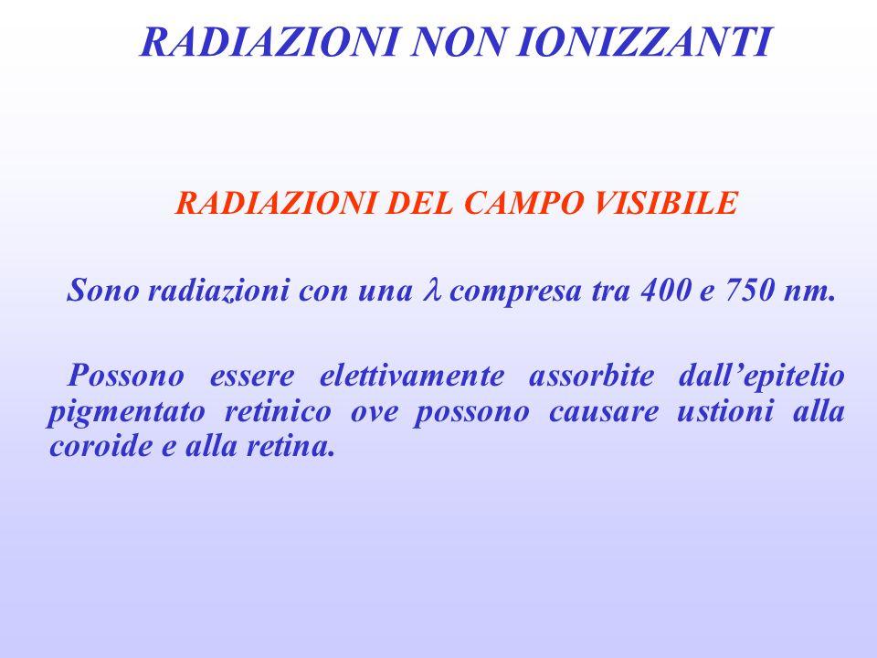 RADIAZIONI NON IONIZZANTI RADIAZIONI DEL CAMPO VISIBILE Sono radiazioni con una compresa tra 400 e 750 nm.