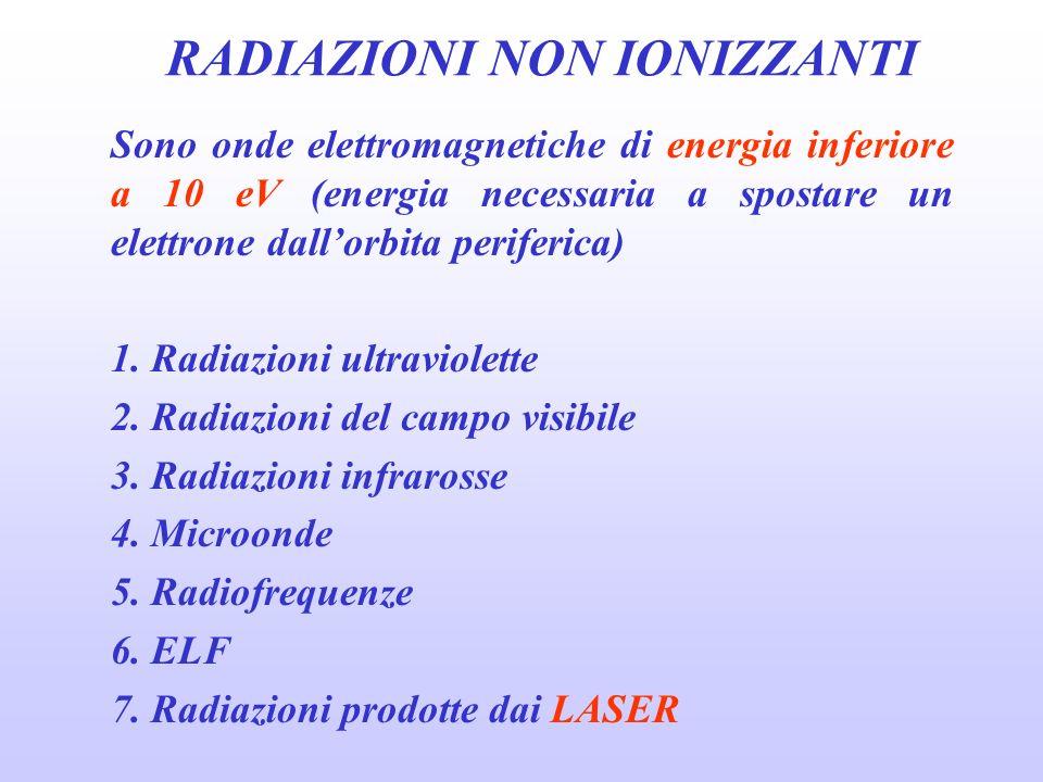 RADIAZIONI NON IONIZZANTI MICROONDE E RADIOFREQUENZE TLVs I TLV, in termini di rms (root-mean-square), della forza del campo elettrico (E) e magnetico (H), della densità di potenza dellonda piana equivalente (S) e delle correnti indotte (I) nellorganismo che possono essere associate con lesposizione al campo, sono forniti in funzione della frequenza (f) in MHz