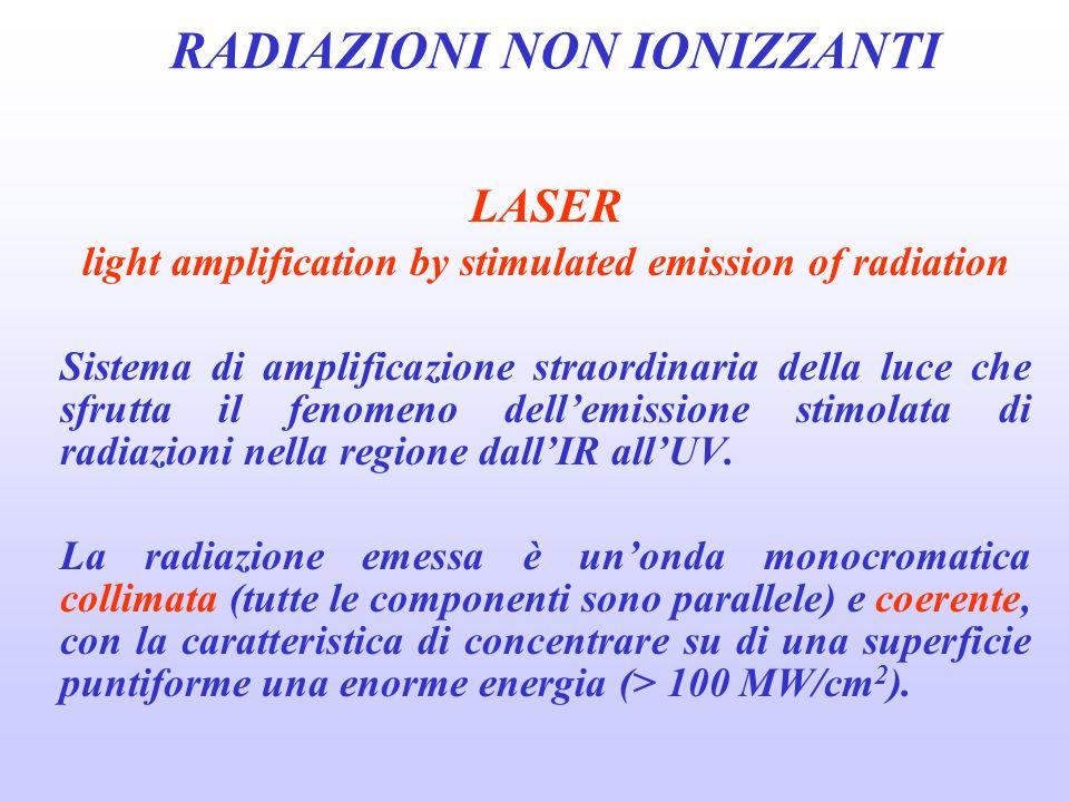 RADIAZIONI NON IONIZZANTI LASER light amplification by stimulated emission of radiation Sistema di amplificazione straordinaria della luce che sfrutta il fenomeno dellemissione stimolata di radiazioni nella regione dallIR allUV.