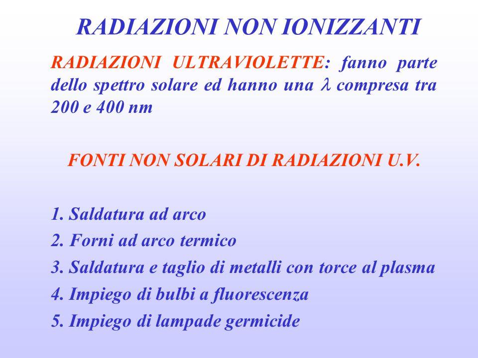 RADIAZIONI NON IONIZZANTI RADIAZIONI ULTRAVIOLETTE: fanno parte dello spettro solare ed hanno una compresa tra 200 e 400 nm FONTI NON SOLARI DI RADIAZIONI U.V.