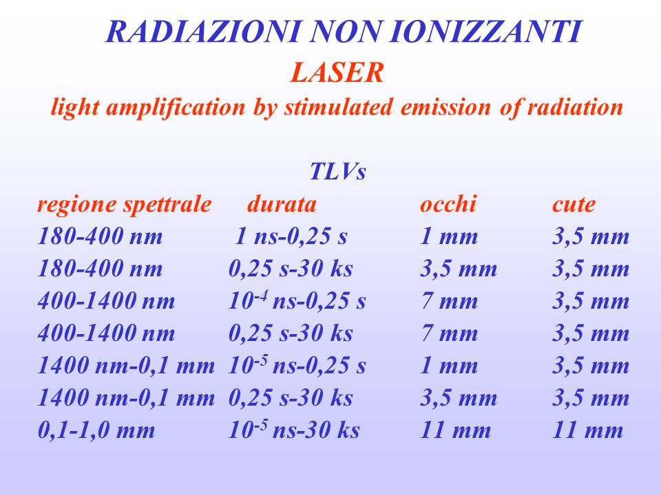 RADIAZIONI NON IONIZZANTI LASER light amplification by stimulated emission of radiation TLVs regione spettrale durataocchicute 180-400 nm 1 ns-0,25 s1