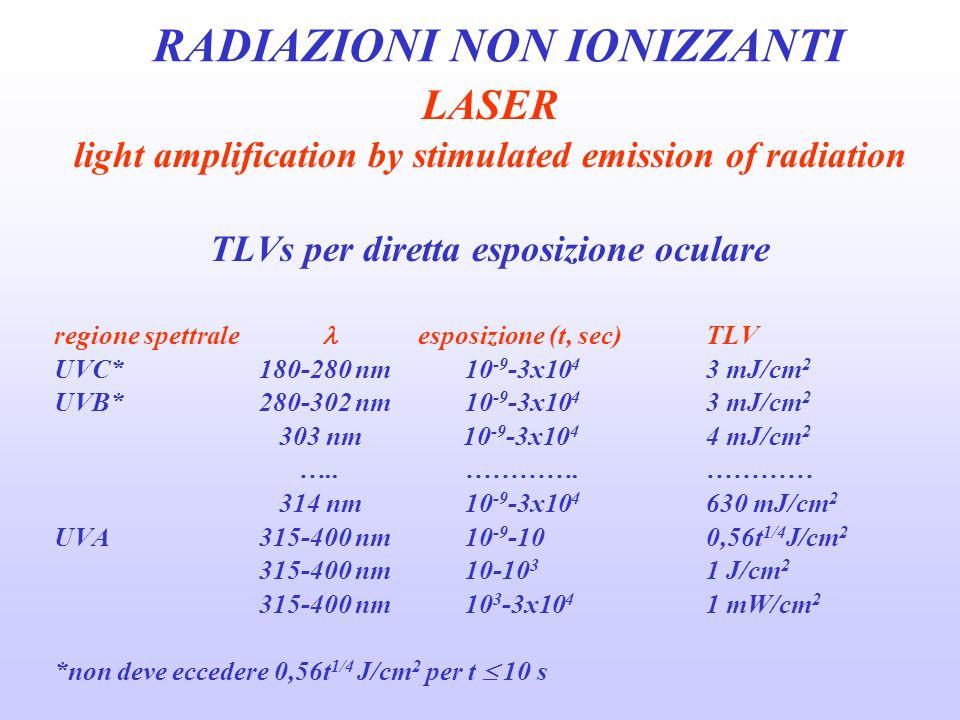 RADIAZIONI NON IONIZZANTI LASER light amplification by stimulated emission of radiation TLVs per diretta esposizione oculare regione spettrale esposizione (t, sec)TLV UVC* 180-280 nm 10 -9 -3x10 4 3 mJ/cm 2 UVB* 280-302 nm 10 -9 -3x10 4 3 mJ/cm 2 303 nm 10 -9 -3x10 4 4 mJ/cm 2 …..