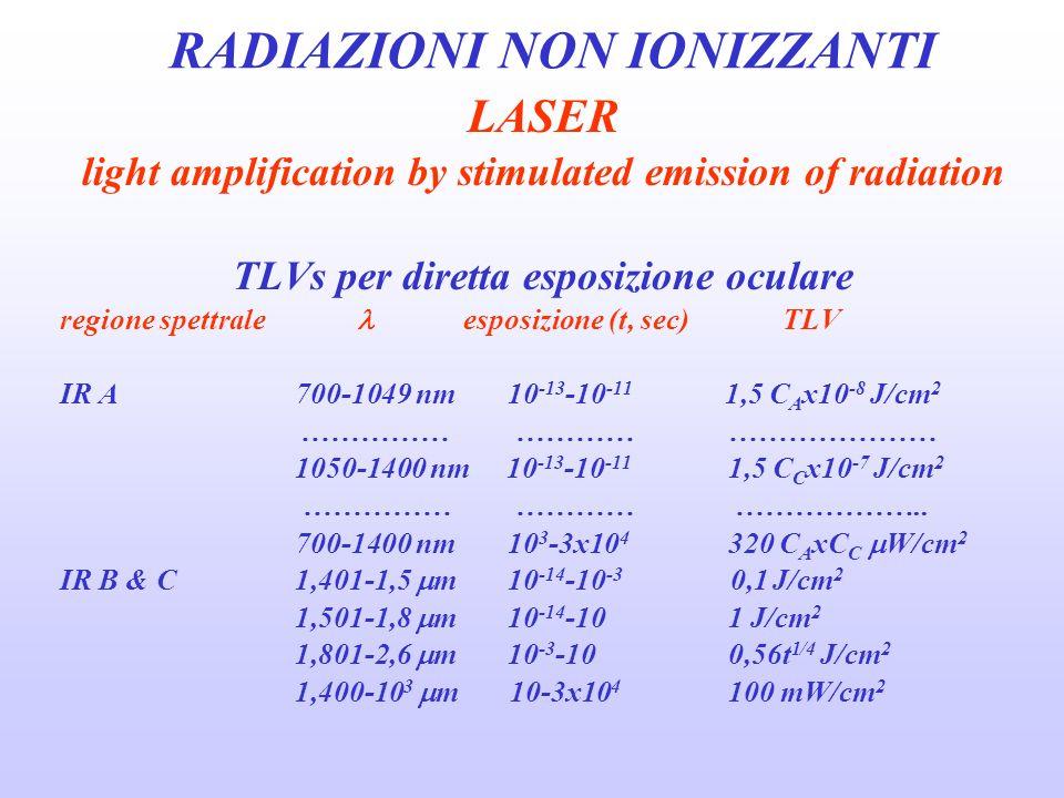 RADIAZIONI NON IONIZZANTI LASER light amplification by stimulated emission of radiation TLVs per diretta esposizione oculare regione spettrale esposizione (t, sec)TLV IR A 700-1049 nm 10 -13 -10 -11 1,5 C A x10 -8 J/cm 2 …………… ………… ………………… 1050-1400 nm 10 -13 -10 -11 1,5 C C x10 -7 J/cm 2 …………… ………… ………………..