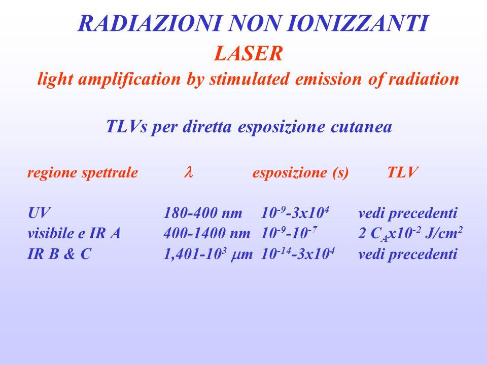 RADIAZIONI NON IONIZZANTI LASER light amplification by stimulated emission of radiation TLVs per diretta esposizione cutanea regione spettrale esposizione (s) TLV UV180-400 nm10 -9 -3x10 4 vedi precedenti visibile e IR A400-1400 nm10 -9 -10 -7 2 C A x10 -2 J/cm 2 IR B & C1,401-10 3 m10 -14 -3x10 4 vedi precedenti