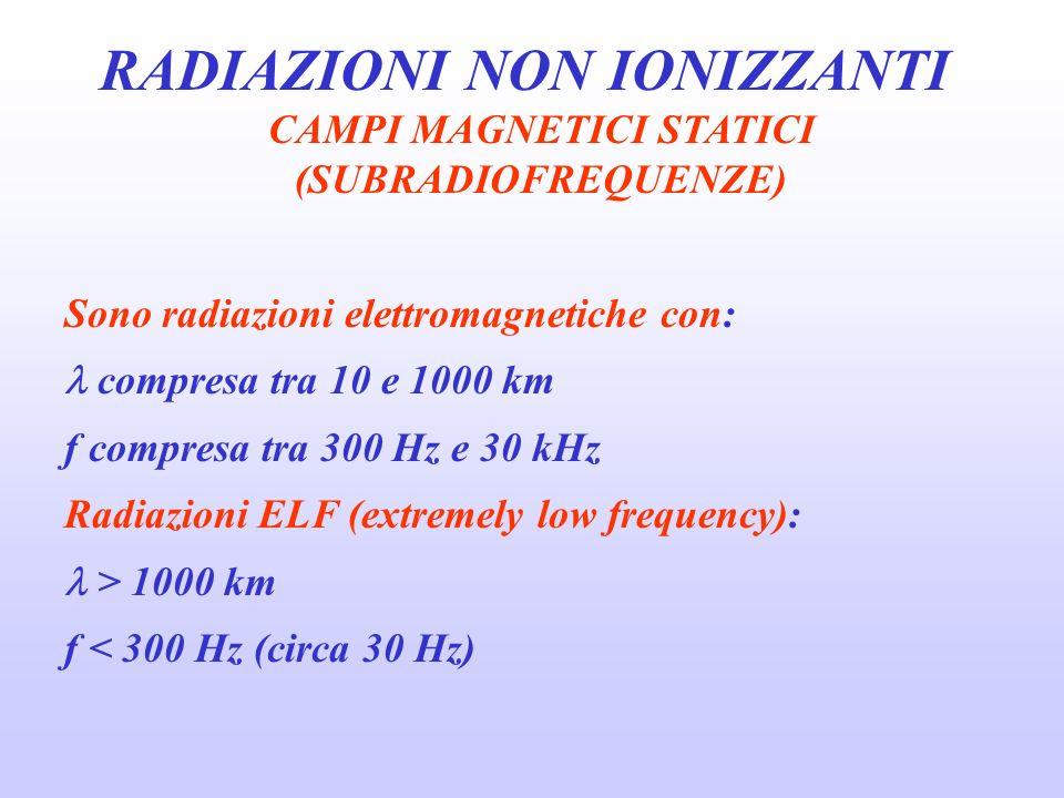 RADIAZIONI NON IONIZZANTI CAMPI MAGNETICI STATICI (SUBRADIOFREQUENZE) Sono radiazioni elettromagnetiche con: compresa tra 10 e 1000 km f compresa tra 300 Hz e 30 kHz Radiazioni ELF (extremely low frequency): > 1000 km f < 300 Hz (circa 30 Hz)