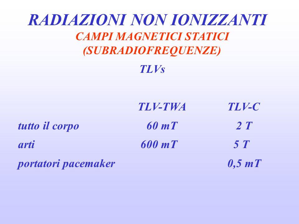RADIAZIONI NON IONIZZANTI CAMPI MAGNETICI STATICI (SUBRADIOFREQUENZE) TLVs TLV-TWATLV-C tutto il corpo 60 mT 2 T arti 600 mT 5 T portatori pacemaker0,5 mT