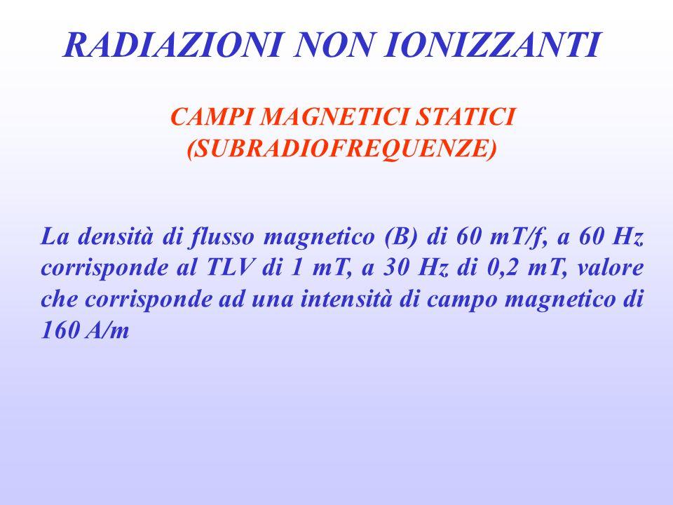RADIAZIONI NON IONIZZANTI CAMPI MAGNETICI STATICI (SUBRADIOFREQUENZE) La densità di flusso magnetico (B) di 60 mT/f, a 60 Hz corrisponde al TLV di 1 mT, a 30 Hz di 0,2 mT, valore che corrisponde ad una intensità di campo magnetico di 160 A/m