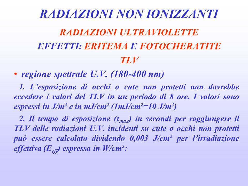 RADIAZIONI NON IONIZZANTI MICROONDE E RADIOFREQUENZE TLVs parte ACampi elettromagnetici f SEH tempo medio mW/cm 2 V/m A/mE 2, H 2 o S (minuti) 30-100 kHz 614 1636 100kHz-3 MHz 614 16,3/f6 3-30 MHz 1842/f 16,3/f6 30-100 MHz 61,4 16,3/f6 100-300 MHz 1 61,4 0,1636 300 MHz-3 GHz f/3006 3-15 GHz 106 15-300 GHz 10 616,000/f 1,2