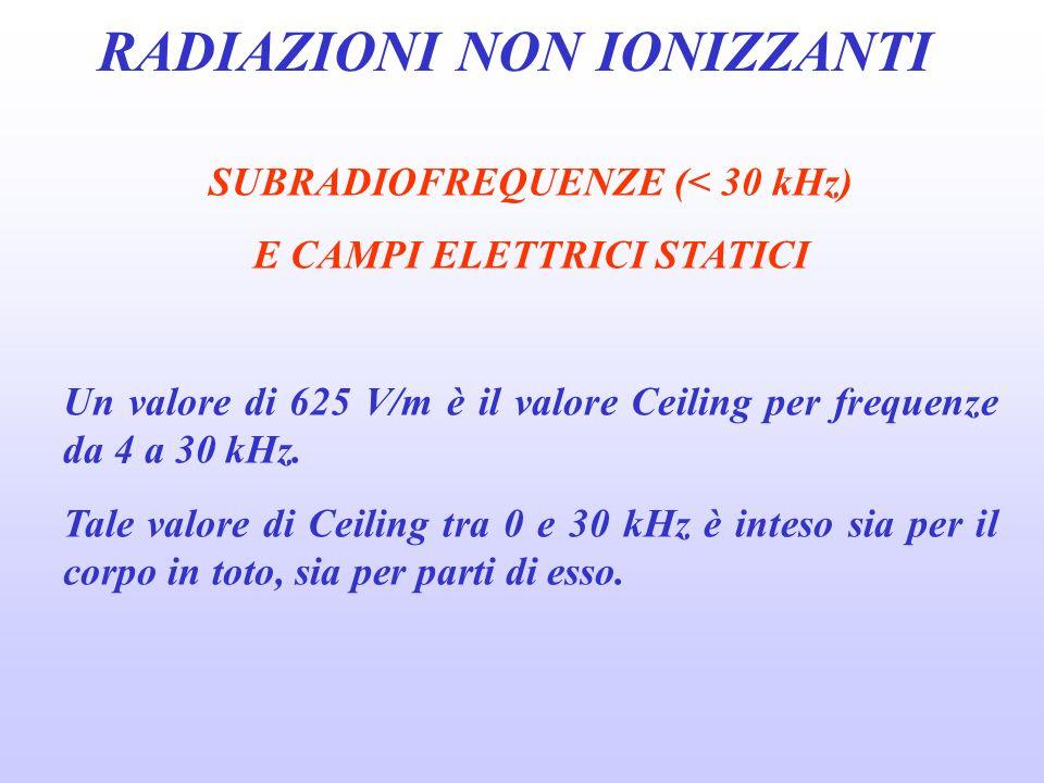 RADIAZIONI NON IONIZZANTI SUBRADIOFREQUENZE (< 30 kHz) E CAMPI ELETTRICI STATICI Un valore di 625 V/m è il valore Ceiling per frequenze da 4 a 30 kHz.