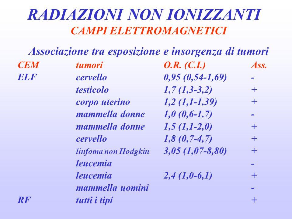 RADIAZIONI NON IONIZZANTI CAMPI ELETTROMAGNETICI Associazione tra esposizione e insorgenza di tumori CEMtumoriO.R.