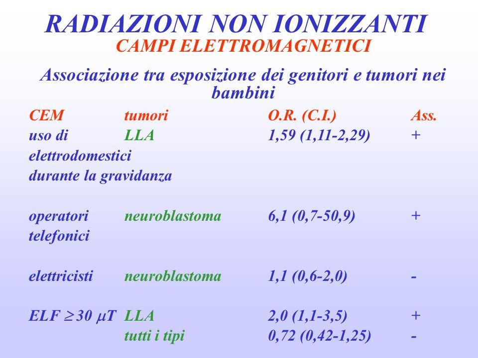 RADIAZIONI NON IONIZZANTI CAMPI ELETTROMAGNETICI Associazione tra esposizione dei genitori e tumori nei bambini CEMtumoriO.R.