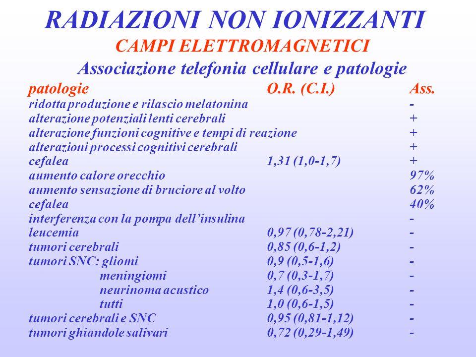 RADIAZIONI NON IONIZZANTI CAMPI ELETTROMAGNETICI Associazione telefonia cellulare e patologie patologieO.R.