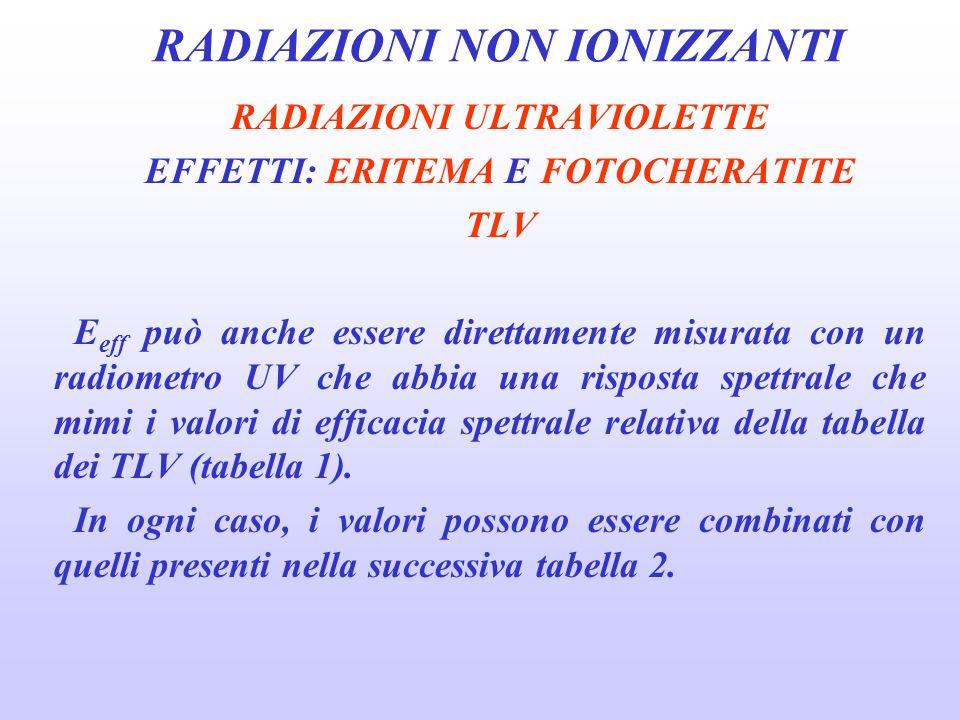 RADIAZIONI NON IONIZZANTI RADIAZIONI ULTRAVIOLETTE TLV tabella 1 (nm)TLV (J/m 2 )TLV (mJ/cm 2 )S( ) 18025002500,012 ….