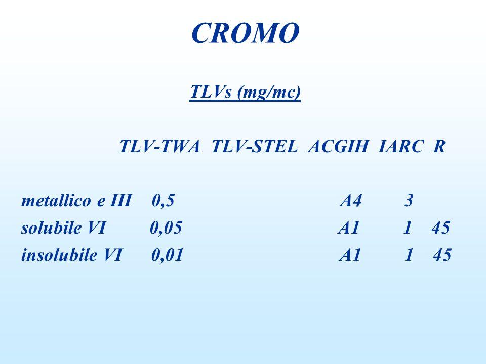 TLVs (mg/mc) TLV-TWA TLV-STEL ACGIH IARC R metallico e III 0,5 A4 3 solubile VI 0,05 A1 1 45 insolubile VI 0,01 A1 1 45 CROMO