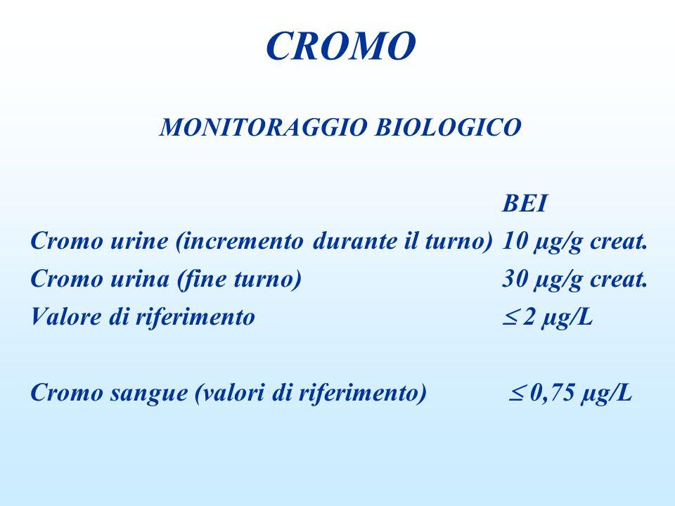 MONITORAGGIO BIOLOGICO BEI Cromo urine (incremento durante il turno)10 µg/g creat. Cromo urina (fine turno)30 µg/g creat. Valore di riferimento 2 µg/L