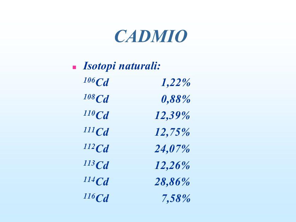 TLVs (mg/mc) TLV-TWA TLV-STEL ACGIH IARC R cadmio 0,01 A2 1 45 composti 0,002 1 45-49 CADMIO