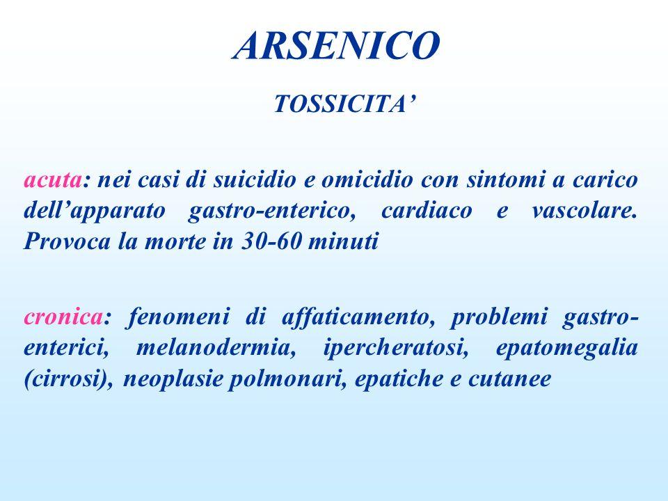 TOSSICITA acuta: nei casi di suicidio e omicidio con sintomi a carico dellapparato gastro-enterico, cardiaco e vascolare. Provoca la morte in 30-60 mi