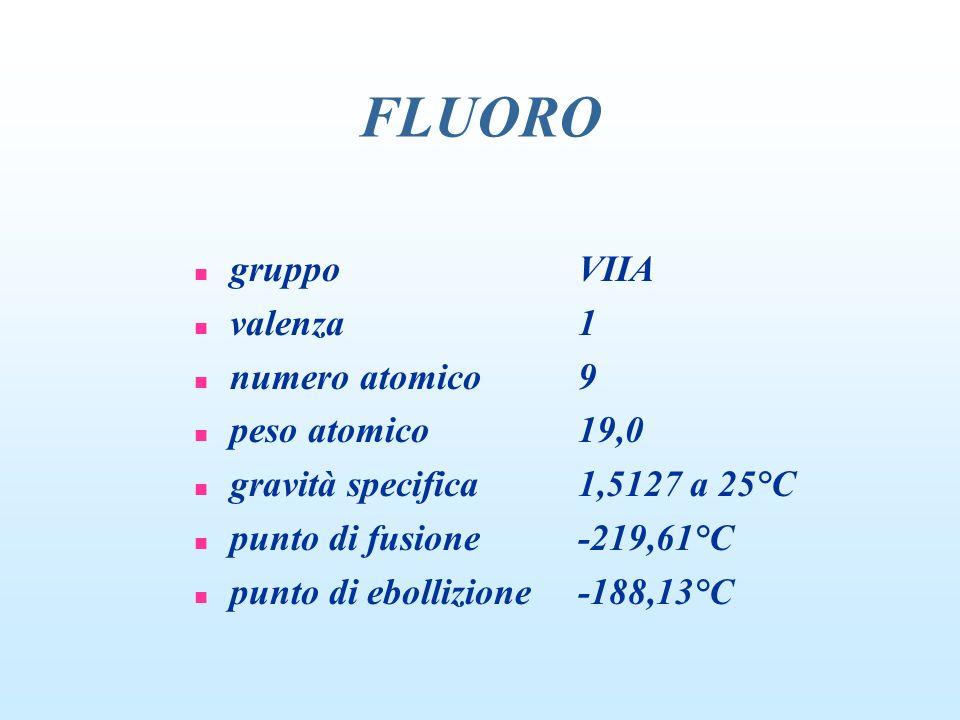 FLUORO n gruppoVIIA n valenza1 n numero atomico9 n peso atomico19,0 n gravità specifica1,5127 a 25°C n punto di fusione-219,61°C n punto di ebollizion