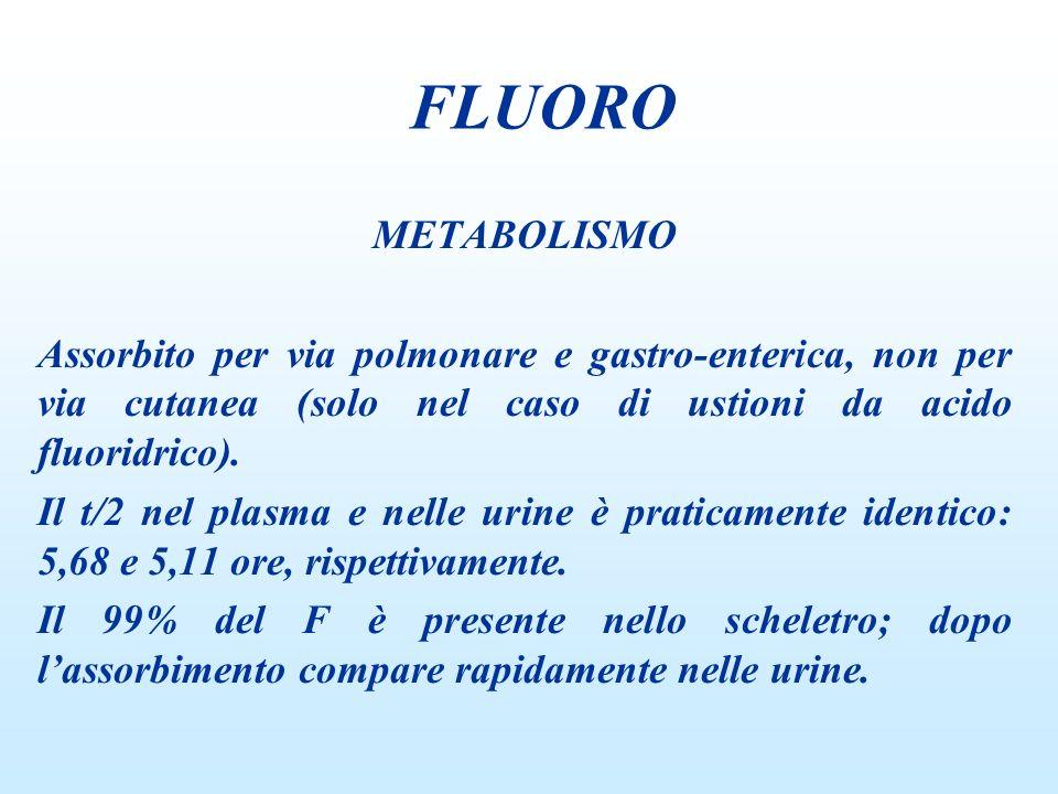 METABOLISMO Assorbito per via polmonare e gastro-enterica, non per via cutanea (solo nel caso di ustioni da acido fluoridrico). Il t/2 nel plasma e ne