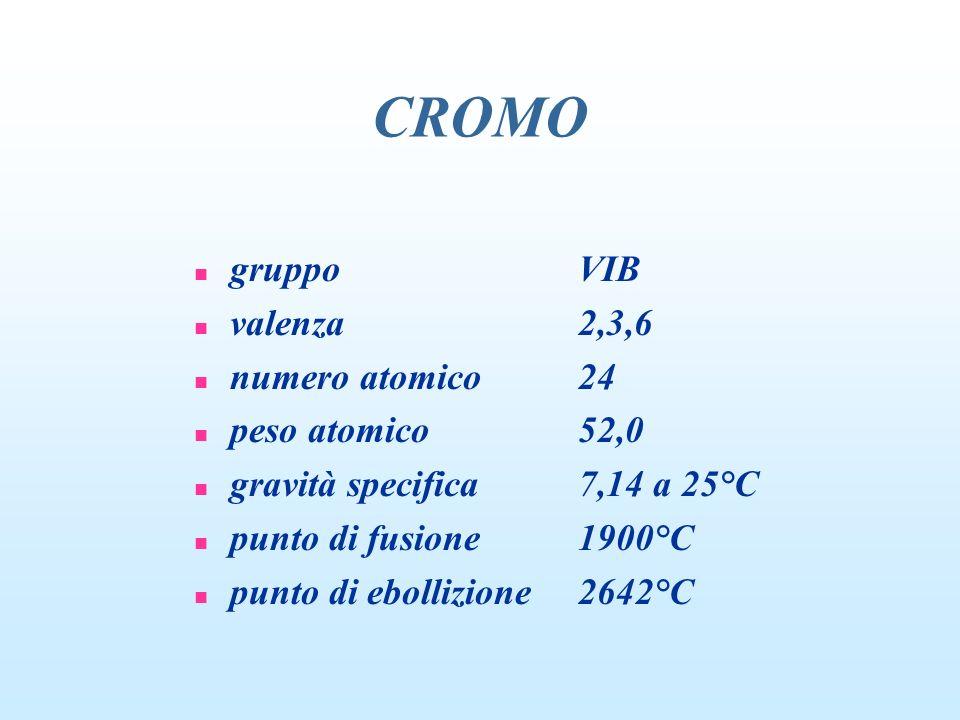 CROMO n gruppoVIB n valenza2,3,6 n numero atomico24 n peso atomico52,0 n gravità specifica7,14 a 25°C n punto di fusione1900°C n punto di ebollizione2