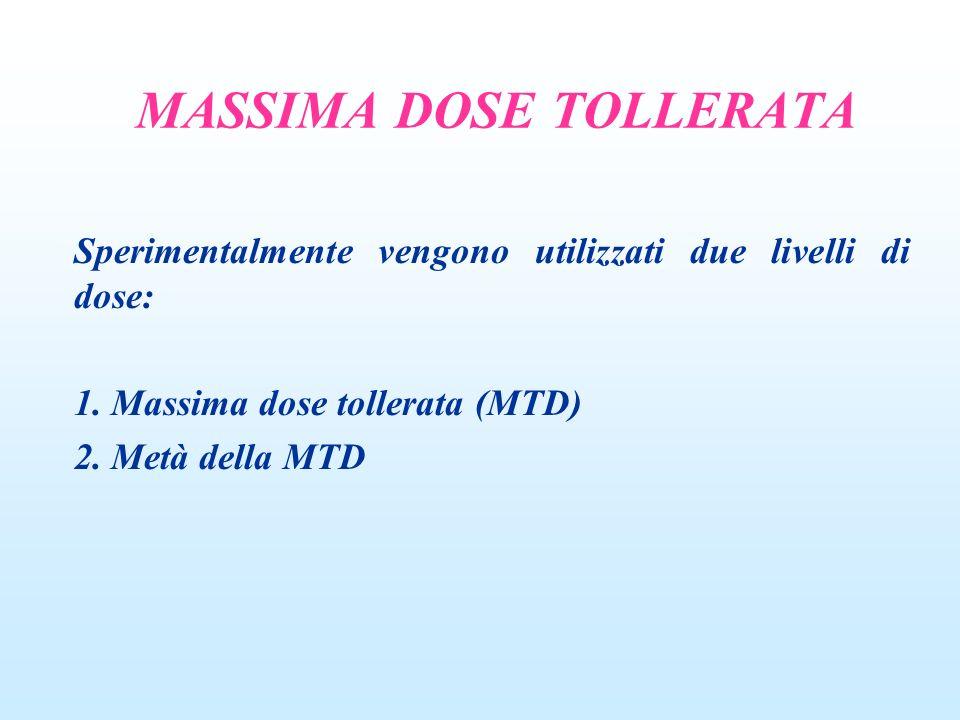 MASSIMA DOSE TOLLERATA Sperimentalmente vengono utilizzati due livelli di dose: 1.