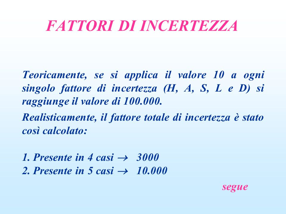 Teoricamente, se si applica il valore 10 a ogni singolo fattore di incertezza (H, A, S, L e D) si raggiunge il valore di 100.000.