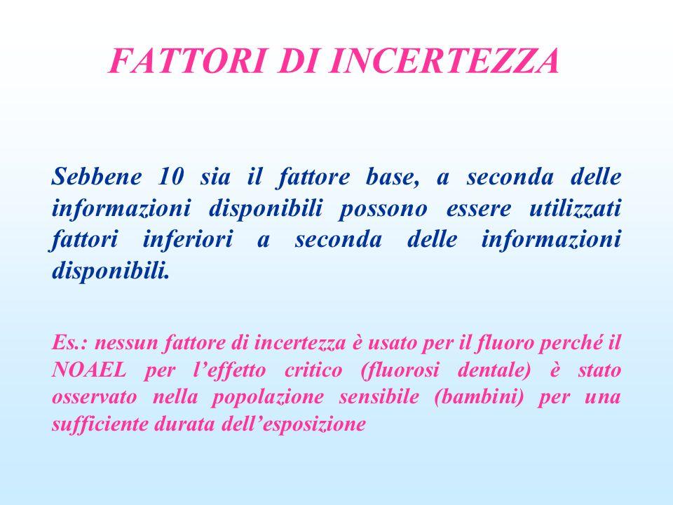 Sebbene 10 sia il fattore base, a seconda delle informazioni disponibili possono essere utilizzati fattori inferiori a seconda delle informazioni disponibili.