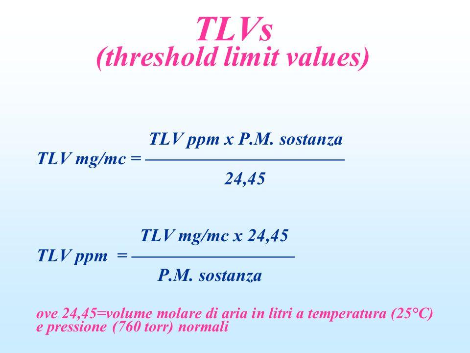 TLV ppm x P.M.sostanza TLV mg/mc = 24,45 TLV mg/mc x 24,45 TLV ppm = P.M.