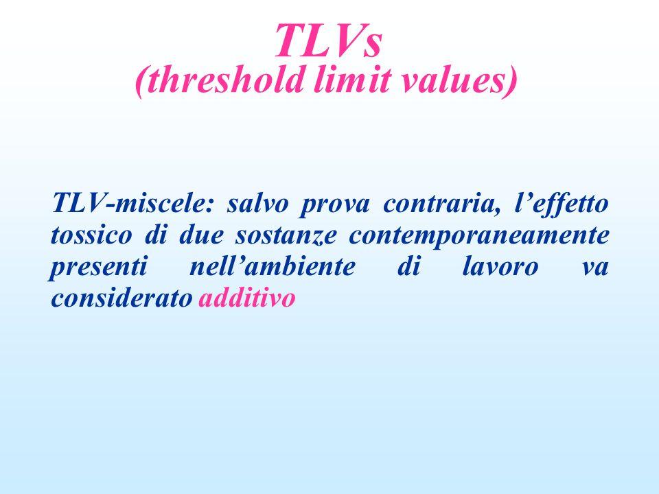 C 1 C 2 C n TLV-miscele = + + …..