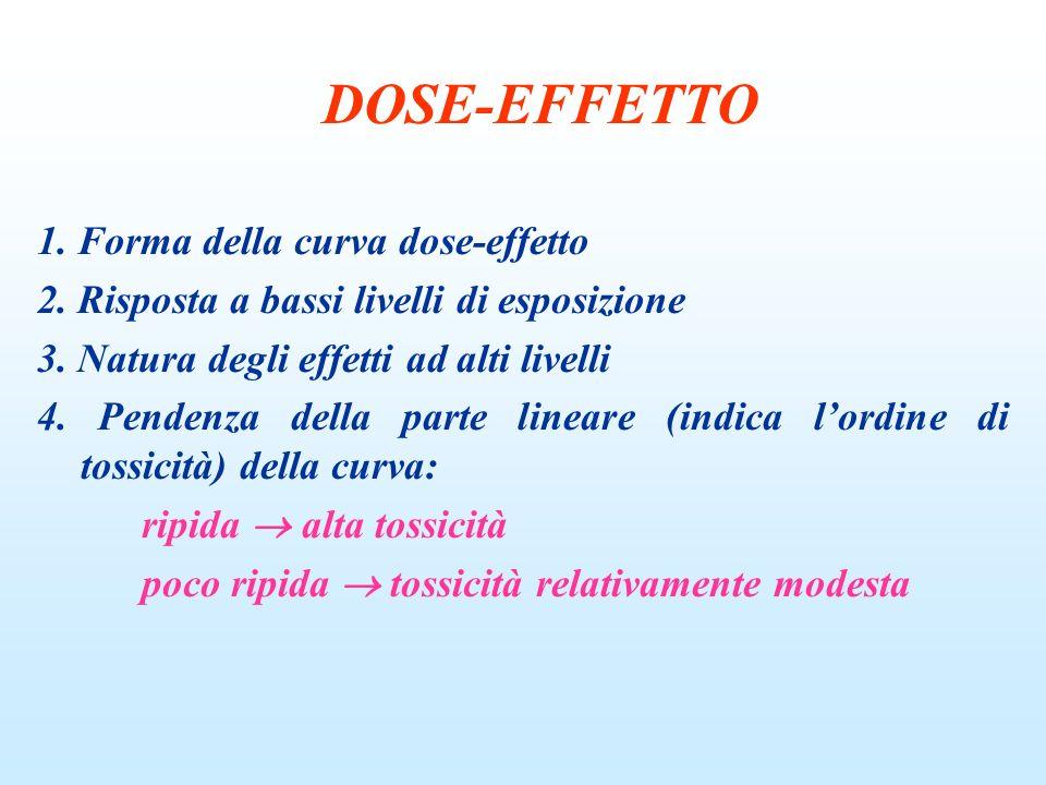 1.Forma della curva dose-effetto 2. Risposta a bassi livelli di esposizione 3.