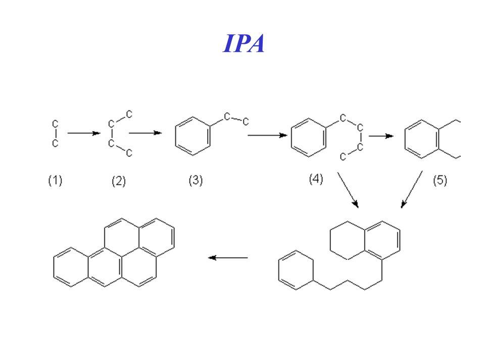 CANCEROGENESI CHIMICA CANCEROGENESI DA SOSTANZE CHIMICHE ORGANICHE Nel 1935 fu dimostrato che il colorante azoico o- aminoazotoluene, somministrato con la dieta, induceva neoplasie epatiche.
