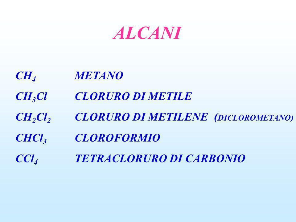 ALCANI CH 4 METANO CH 3 ClCLORURO DI METILE CH 2 Cl 2 CLORURO DI METILENE ( DICLOROMETANO) CHCl 3 CLOROFORMIO CCl 4 TETRACLORURO DI CARBONIO