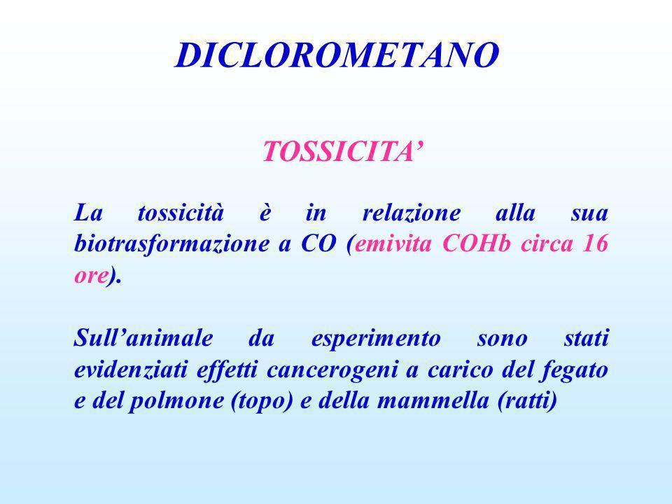 DICLOROMETANO TOSSICITA La tossicità è in relazione alla sua biotrasformazione a CO (emivita COHb circa 16 ore). Sullanimale da esperimento sono stati