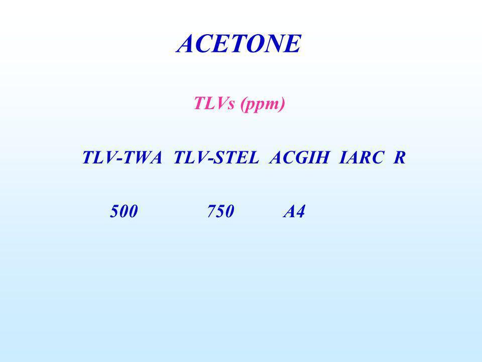 TLVs (ppm) TLV-TWA TLV-STEL ACGIH IARC R 500 750 A4 ACETONE