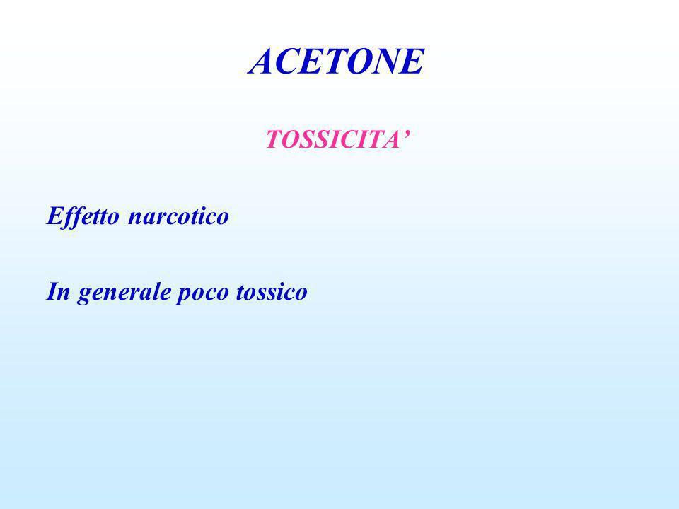 TOSSICITA Effetto narcotico In generale poco tossico ACETONE
