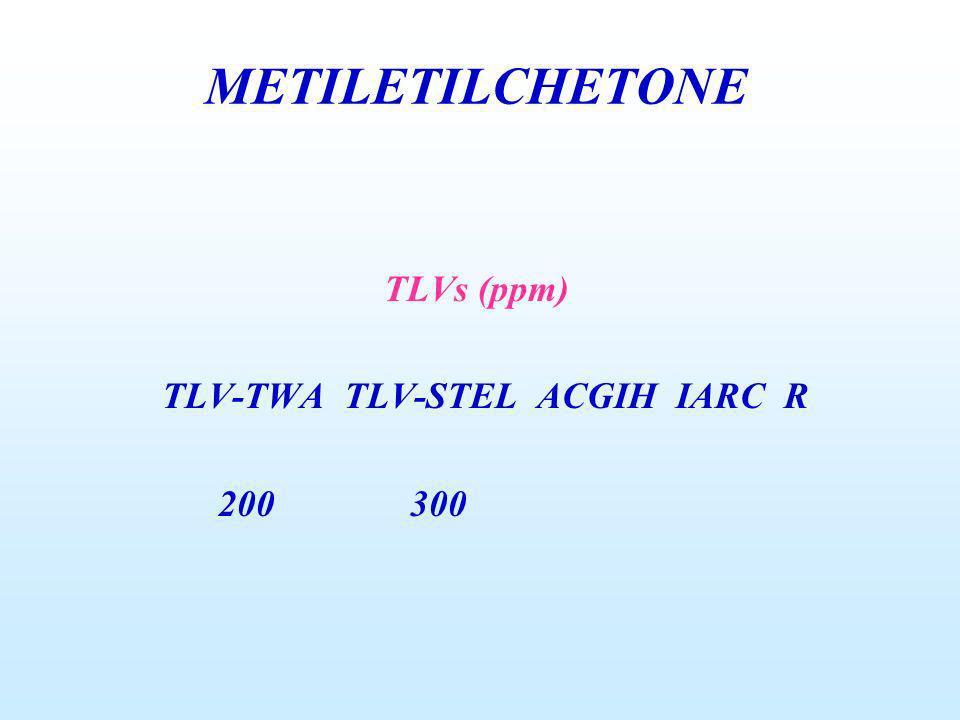 TLVs (ppm) TLV-TWA TLV-STEL ACGIH IARC R 200 300 METILETILCHETONE