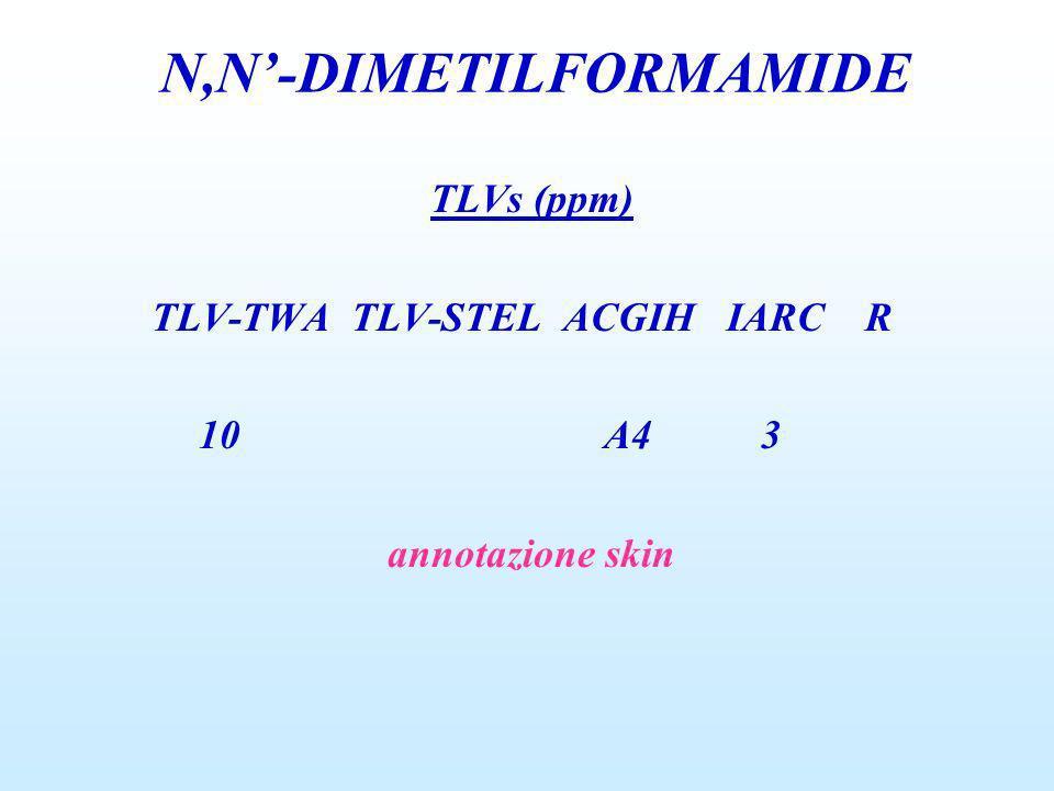 TLVs (ppm) TLV-TWA TLV-STEL ACGIH IARC R 10 A4 3 annotazione skin N,N-DIMETILFORMAMIDE