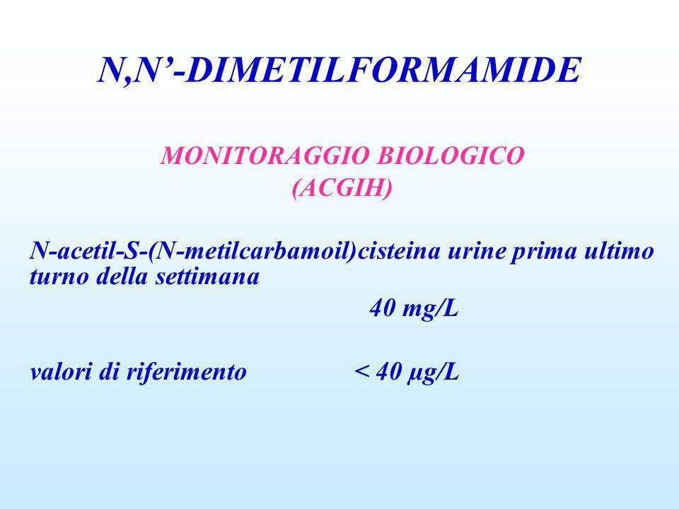 MONITORAGGIO BIOLOGICO (ACGIH) N-acetil-S-(N-metilcarbamoil)cisteina urine prima ultimo turno della settimana 40 mg/L valori di riferimento < 40 µg/L