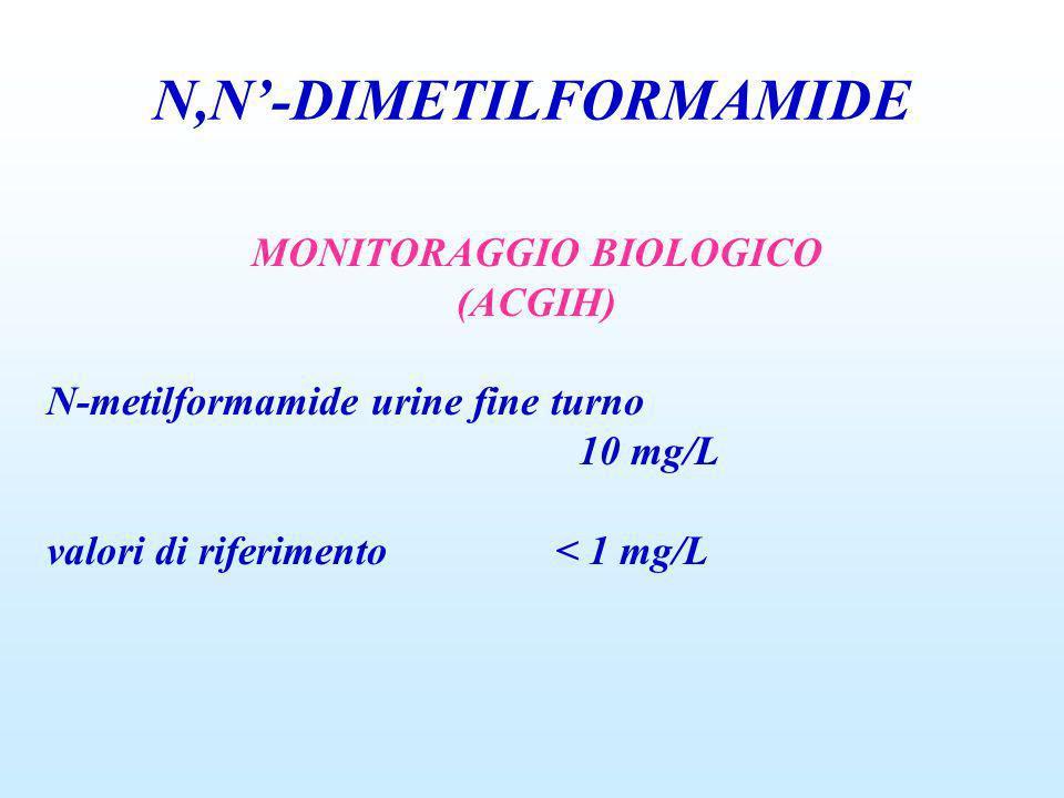 MONITORAGGIO BIOLOGICO (ACGIH) N-metilformamide urine fine turno 10 mg/L valori di riferimento < 1 mg/L N,N-DIMETILFORMAMIDE