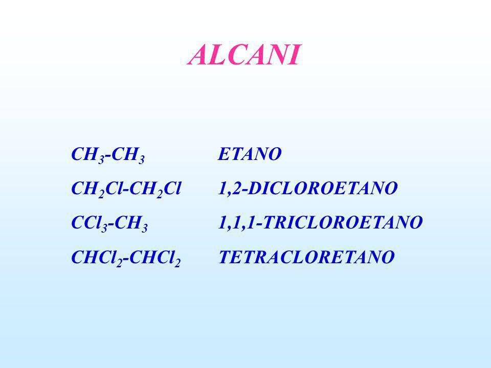 1,2-DICLOROETANO TOSSICITA E epatotossico.