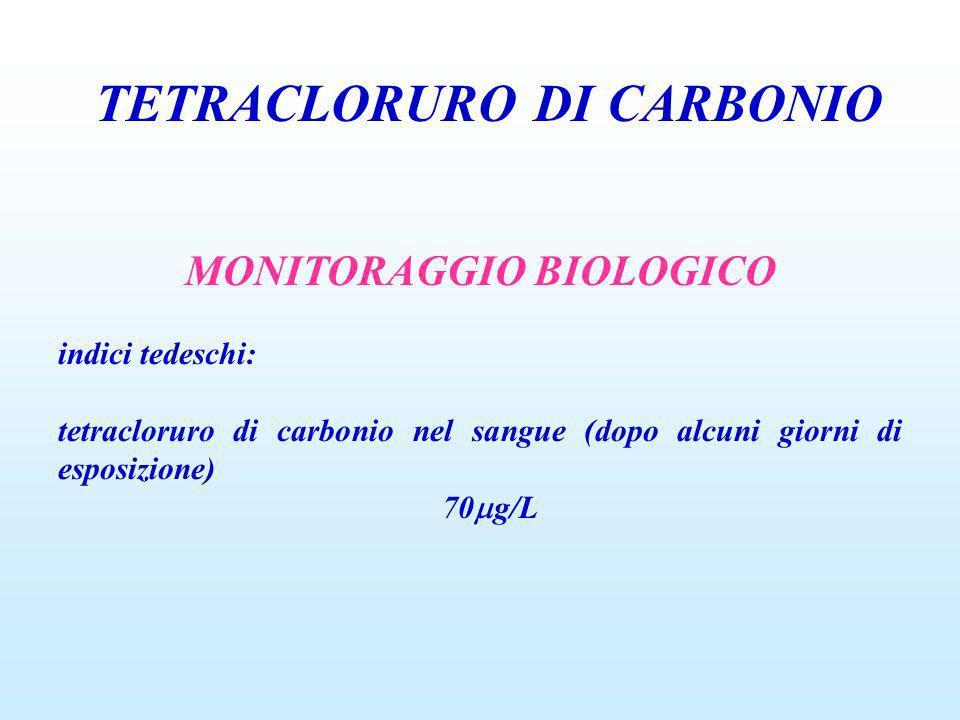 TETRACLORURO DI CARBONIO MONITORAGGIO BIOLOGICO indici tedeschi: tetracloruro di carbonio nel sangue (dopo alcuni giorni di esposizione) 70 g/L