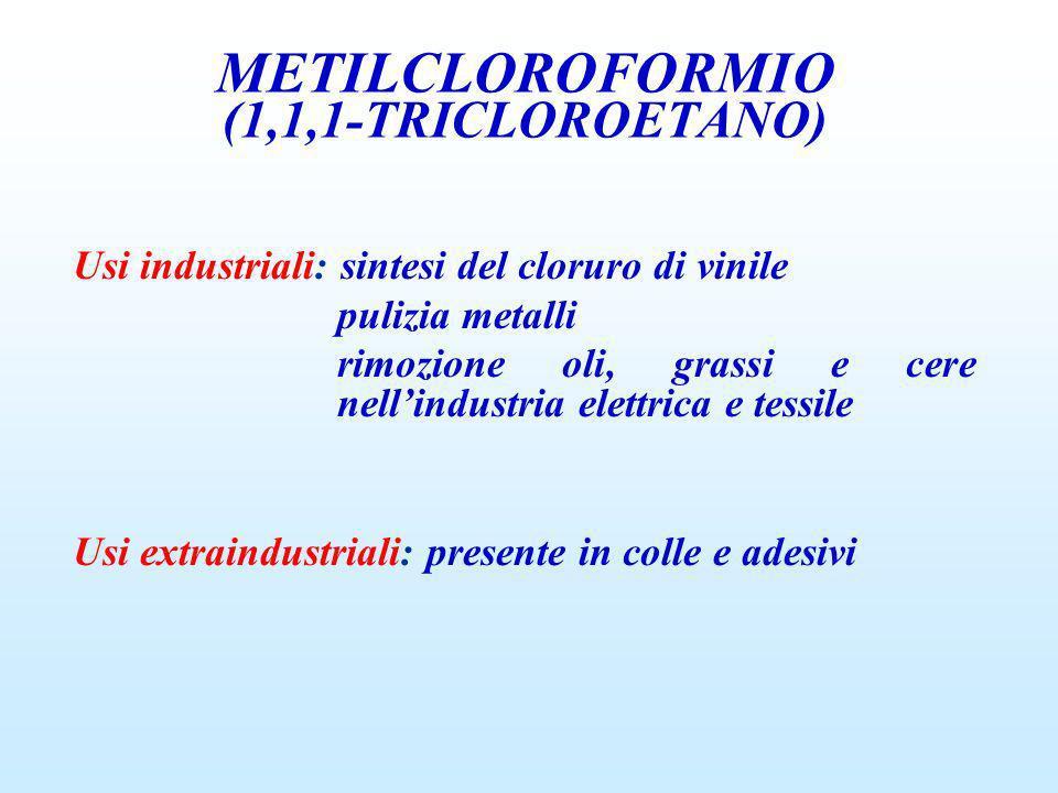 Usi industriali: sintesi del cloruro di vinile pulizia metalli rimozione oli, grassi e cere nellindustria elettrica e tessile Usi extraindustriali: pr