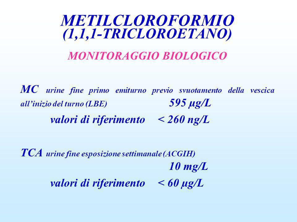 MONITORAGGIO BIOLOGICO MC urine fine primo emiturno previo svuotamento della vescica allinizio del turno (LBE) 595 µg/L valori di riferimento < 260 ng
