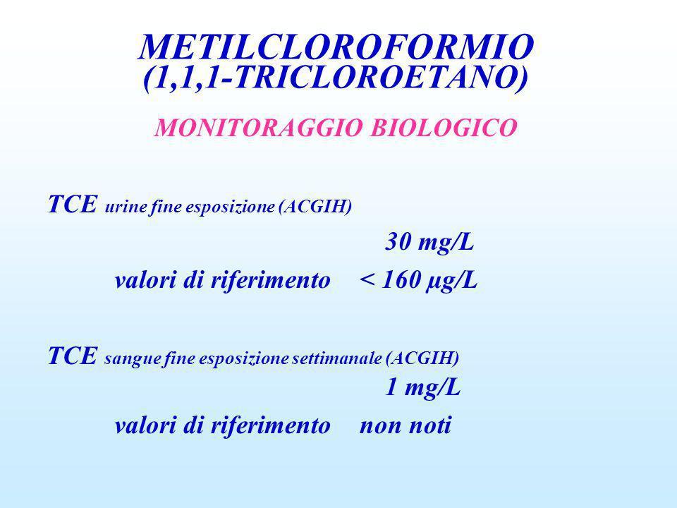 MONITORAGGIO BIOLOGICO TCE urine fine esposizione (ACGIH) 30 mg/L valori di riferimento < 160 µg/L TCE sangue fine esposizione settimanale (ACGIH) 1 m