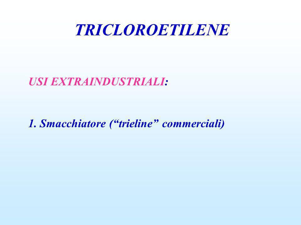 TRICLOROETILENE USI EXTRAINDUSTRIALI: 1. Smacchiatore (trieline commerciali)